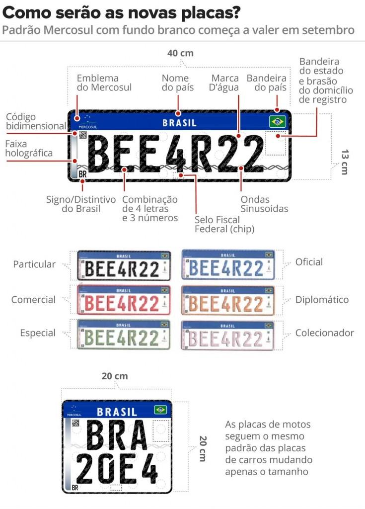 como-serao-as-novas-placas-para-veiculos-no-brasil-v2